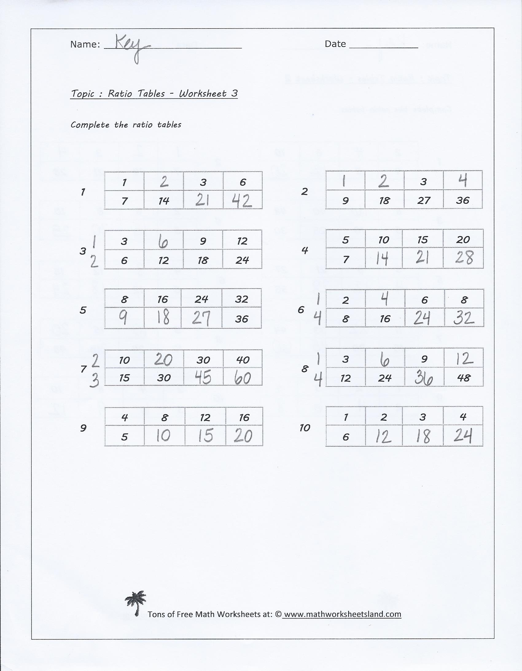 Ratio Table Worksheets - Delibertad